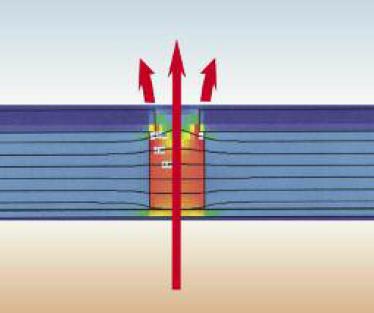 Katuse soojustamine sarikate vahel, soojustus, soojusisolatsioon, katuse soojustus, PUR, PIR