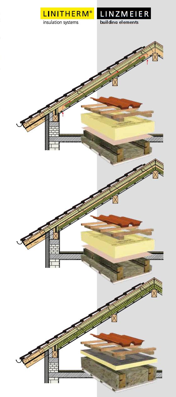 Sarikate pealse soojustuse kasutamine katuse renoveerimisel, PIR, PUR, kivivill, klaasvill, tselluvill