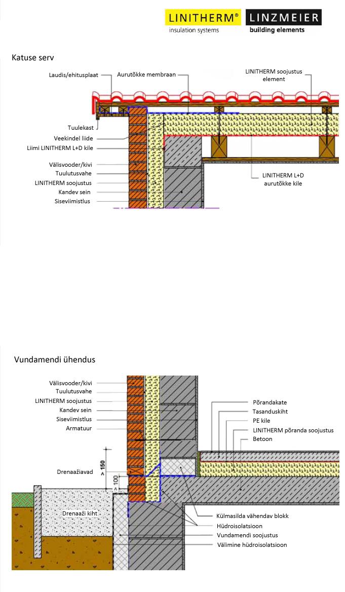 Kandeseina ja katuse soojustamine seina sillutise korral, soojustus, PUR, PIR, kivivill, klaasvill, tselluvill