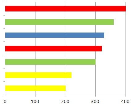 Soojustusmaterjalide võrdlus, PIR, PUR, kivivill, klasvill, tselluvill
